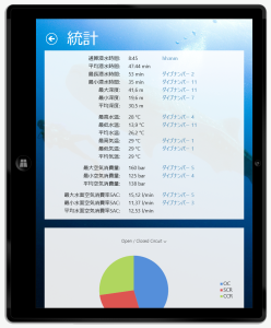 Diving Log Touch in Japanese with new chart
