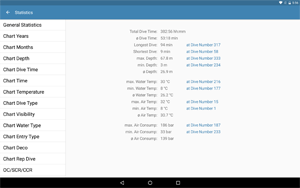 "Statistics & Charts on 10"" Tablet"